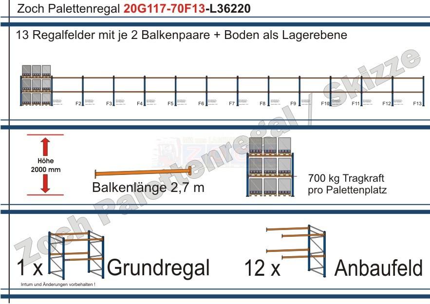 Palettenregal 20G117-70F13 Länge: 36220 mm mit 700kg je Palettenplatz