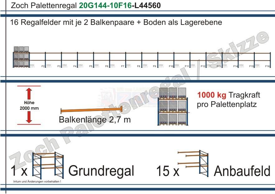 Palettenregal 20G144-10F16 Länge: 44560 mm mit 1000kg je Palettenplatz