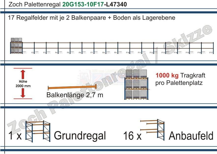 Palettenregal 20G153-10F17 Länge: 47340 mm mit 1000kg je Palettenplatz
