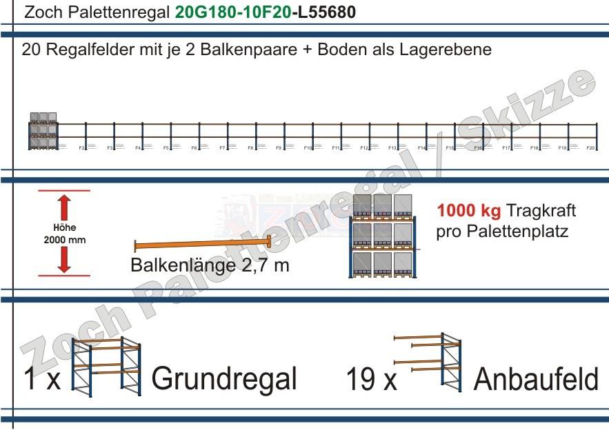 Palettenregal 20G180-10F20 Länge: 55680 mm mit 1000kg je Palettenplatz