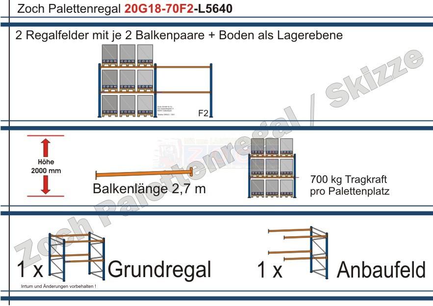 Palettenregal 20G18-70F2 Länge: 5640 mm mit 700kg je Palettenplatz
