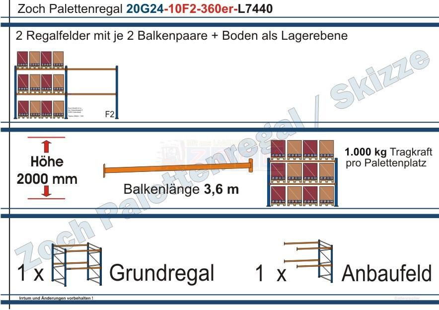 Palettenregal 20G24-10F2 Länge: 7440 mm mit 1000kg je Palettenplatz