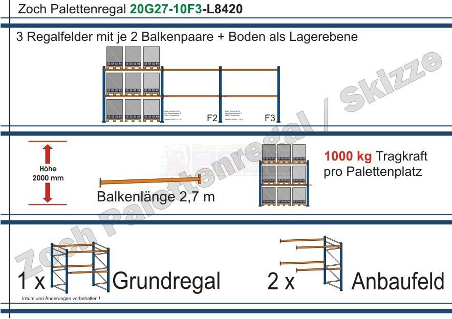 Palettenregal 20G27-10F3 Länge: 8420 mm mit 1000kg je Palettenplatz