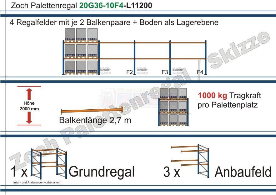 Palettenregal 20G36-10F4 Länge: 11200 mm mit 1000kg je Palettenplatz
