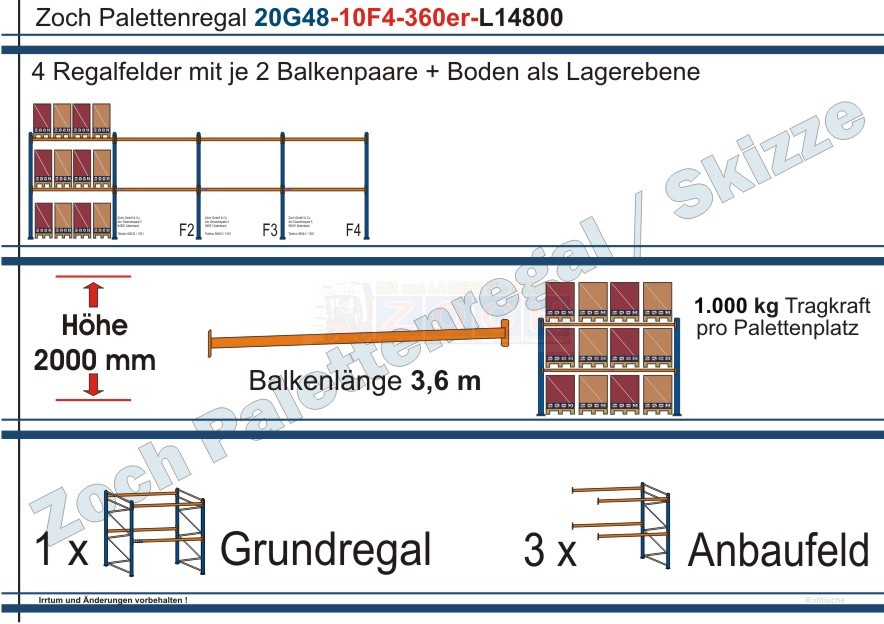 Palettenregal 20G48-10F4 Länge: 14800 mm mit 1000kg je Palettenplatz