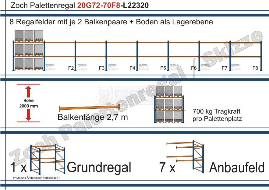 Palettenregal 20G72-70F8 Länge: 22320 mm mit 700kg je Palettenplatz