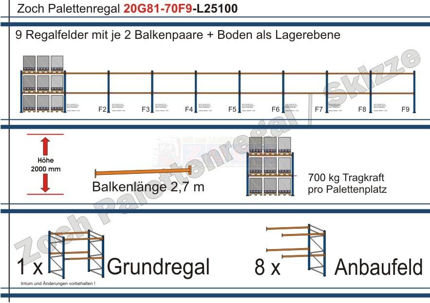 Palettenregal 20G81-70F9 Länge: 25100 mm mit 700kg je Palettenplatz