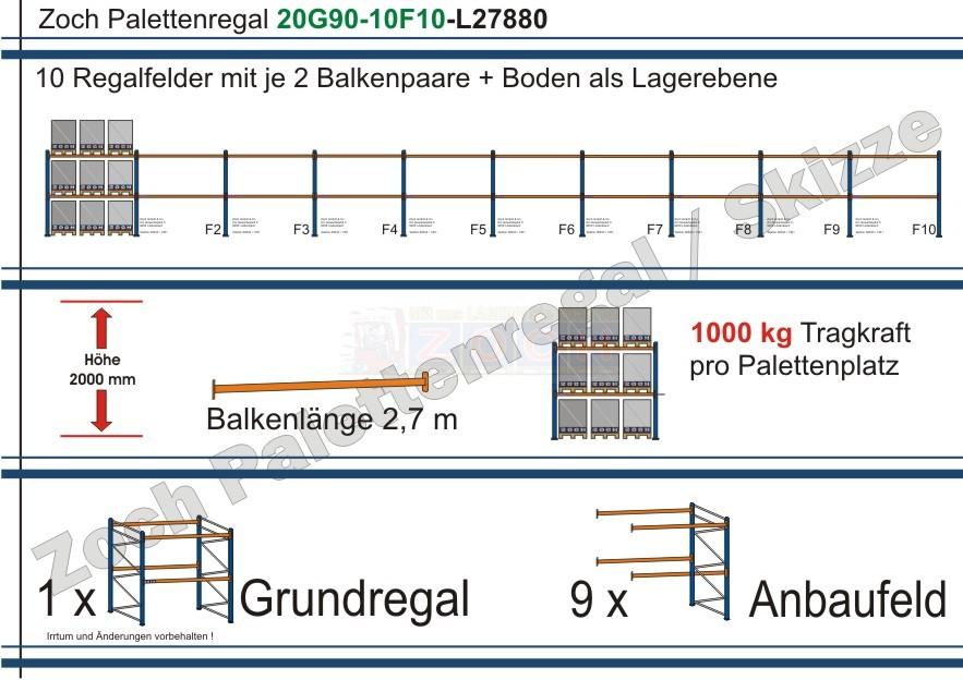 Palettenregal 20G90-10F10 Länge: 27880 mm mit 1000kg je Palettenplatz
