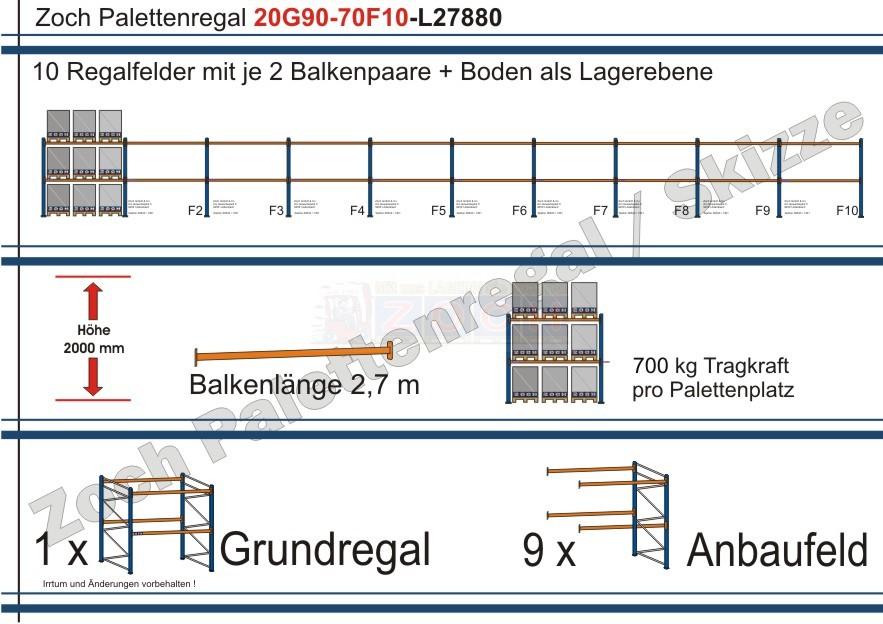 Palettenregal 20G90-70F10 Länge: 27880 mm mit 700kg je Palettenplatz