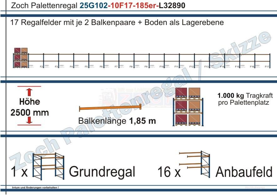 Palettenregal 25G102-10F17 Länge: 32890 mm mit 1000 kg je Palettenplatz