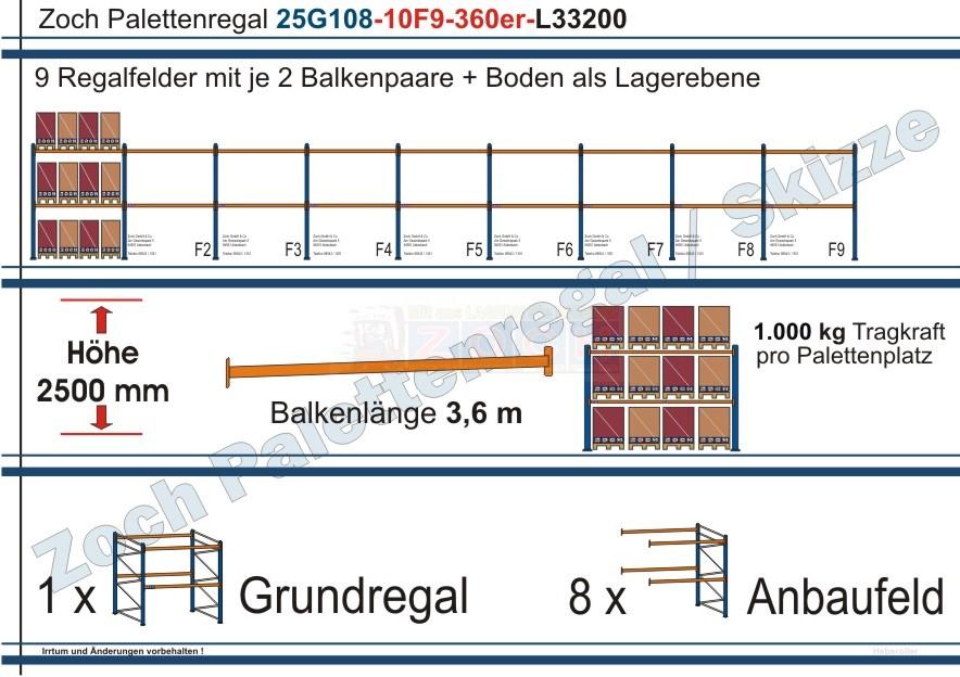 Palettenregal 25G108-10F9 Länge: 33200 mm mit 1000kg je Palettenplatz