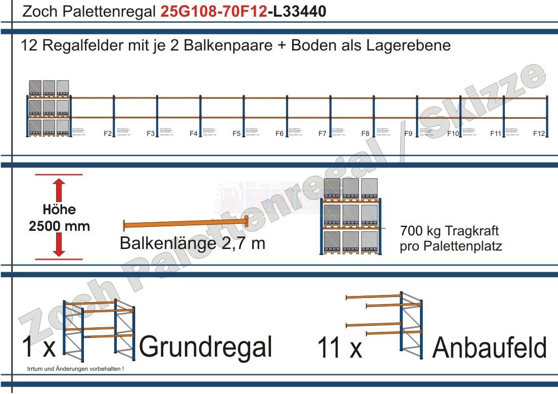 Palettenregal 25G108-70F12 Länge: 33440 mm mit 700kg je Palettenplatz