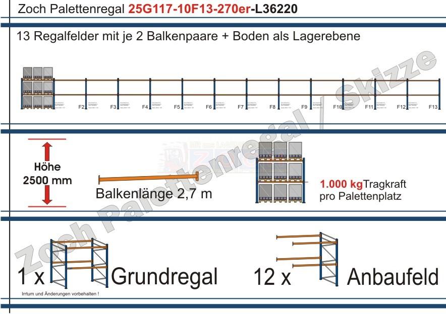 Palettenregal 25G117-10F13 Länge: 36220 mm mit 1000kg je Palettenplatz