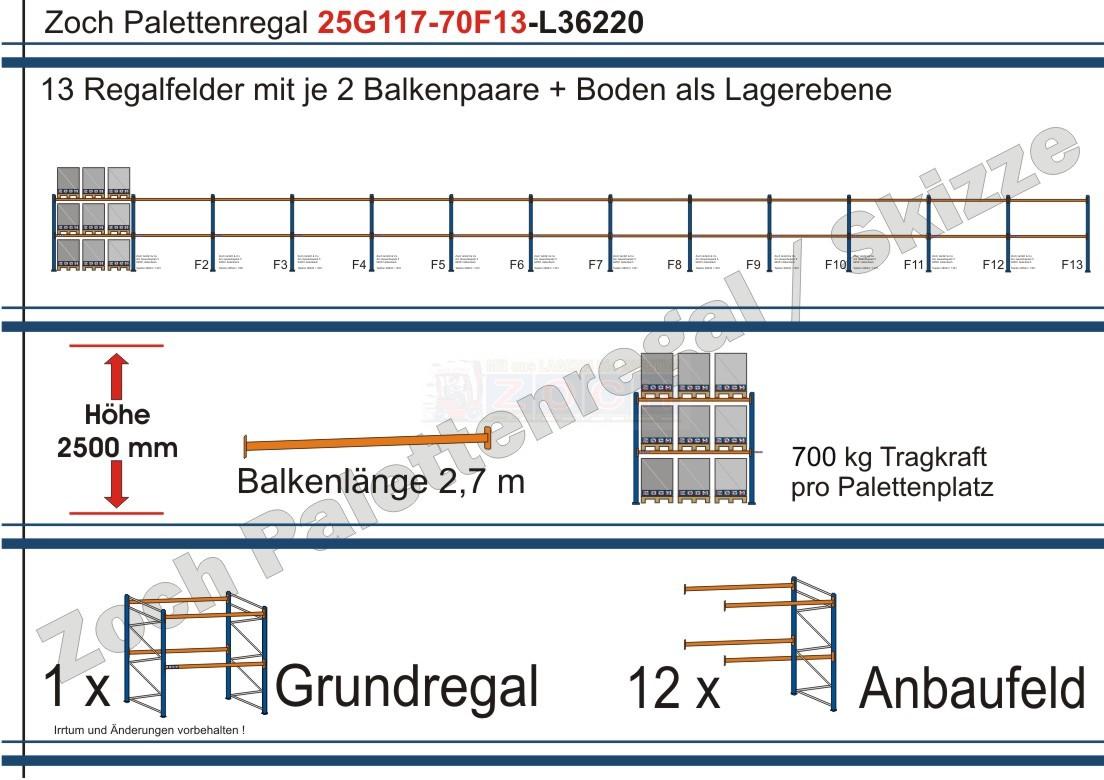 Palettenregal 25G117-70F13 Länge: 36220 mm mit 700kg je Palettenplatz