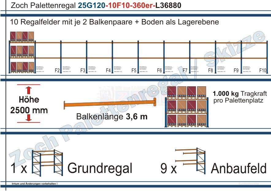 Palettenregal 25G120-10F10 Länge: 36880 mm mit 1000kg je Palettenplatz
