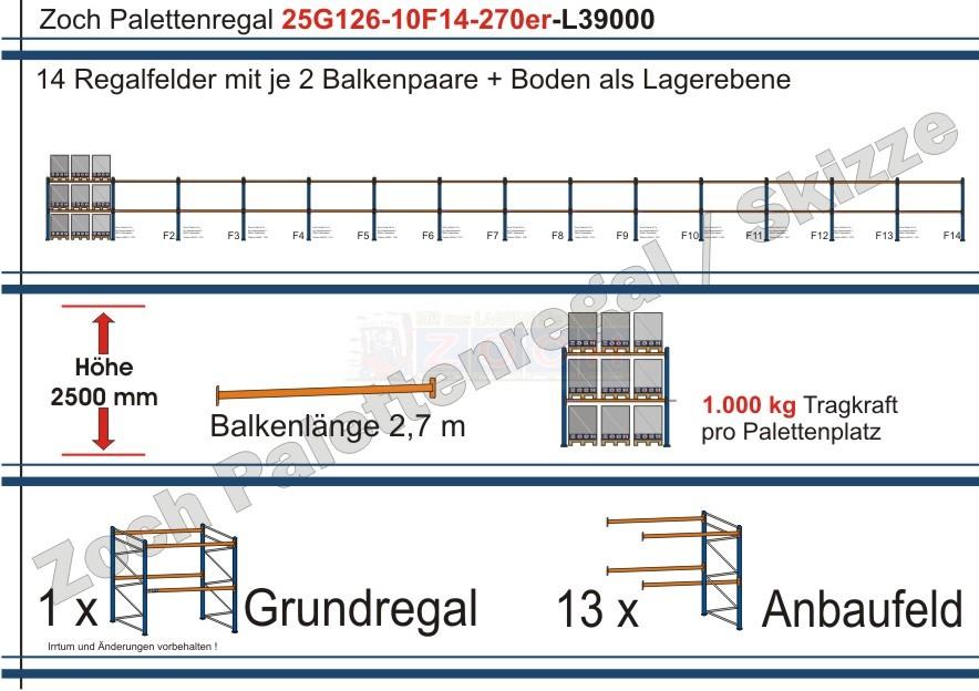 Palettenregal 25G126-10F14 Länge: 39000 mm mit 1000kg je Palettenplatz