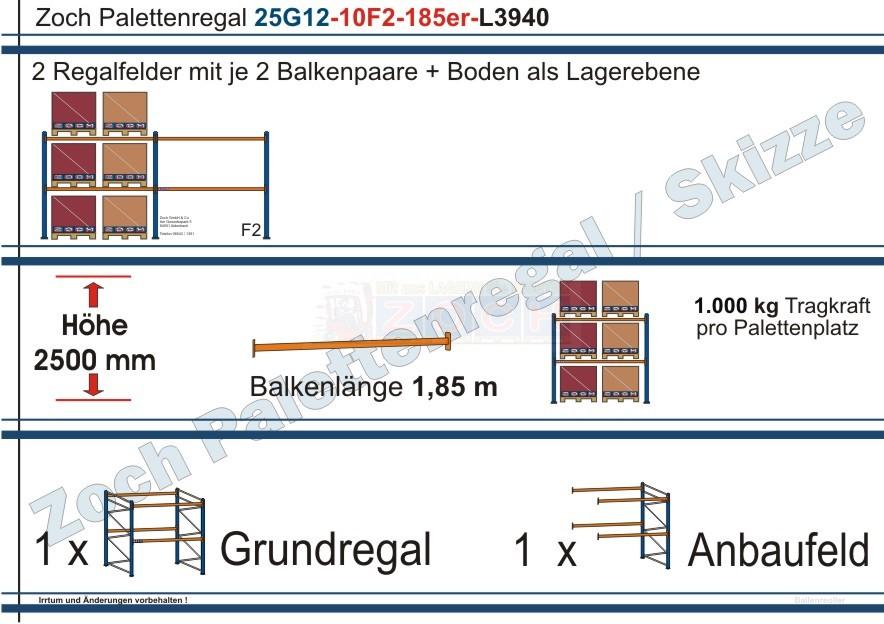 Palettenregal 25G12-10F2 Länge: 3940 mm mit 1000 kg je Palettenplatz