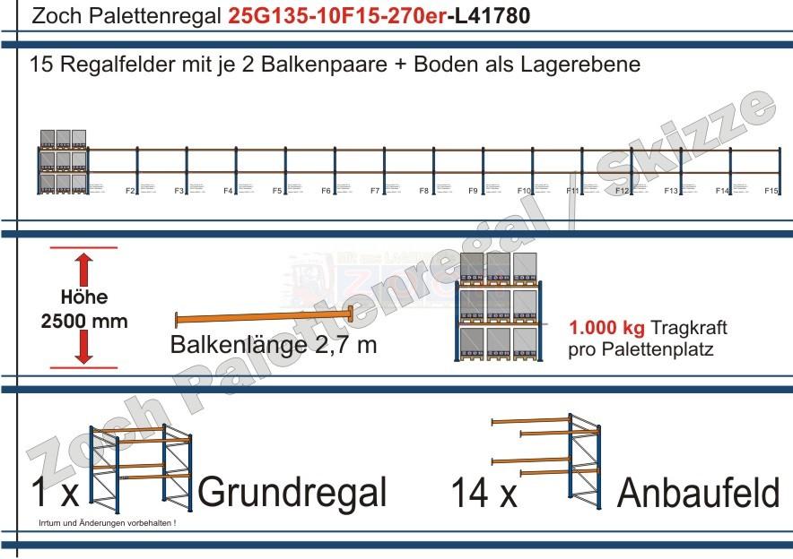 Palettenregal 25G135-10F15 Länge: 41780 mm mit 1000kg je Palettenplatz