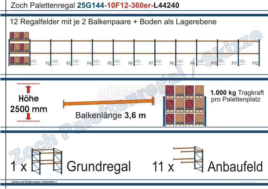 Palettenregal 25G144-10F12 Länge: 44240 mm mit 1000kg je Palettenplatz