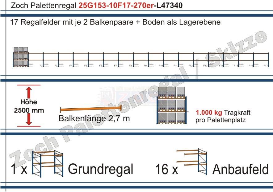 Palettenregal 25G153-10F17 Länge: 47340 mm mit 1000kg je Palettenplatz