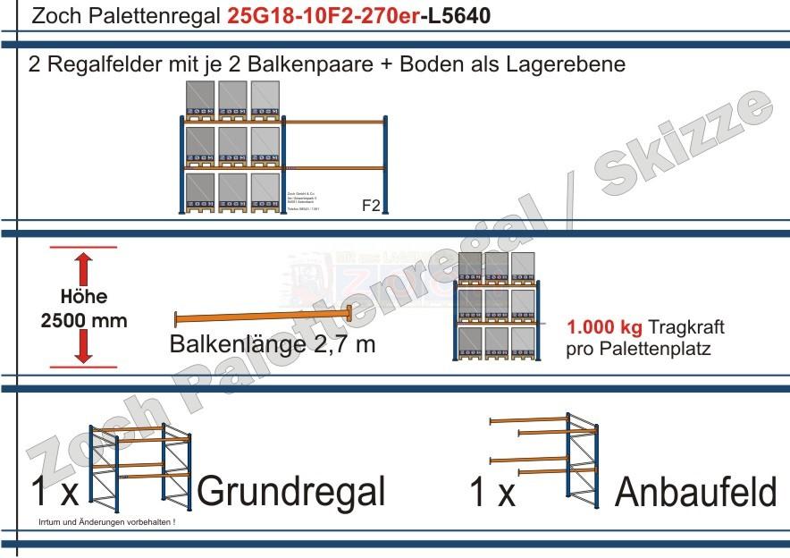 Palettenregal 25G18-10F2 Länge: 5640 mm mit 1000kg je Palettenplatz