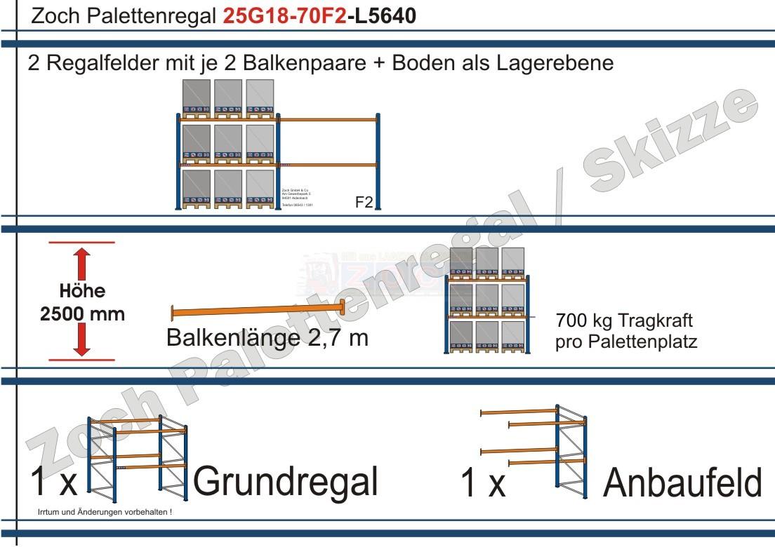 Palettenregal 25G18-70F2 Länge: 5640 mm mit 700kg je Palettenplatz