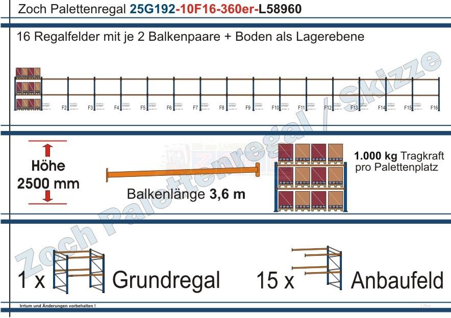 Palettenregal 25G192-10F16 Länge: 58960 mm mit 1000kg je Palettenplatz