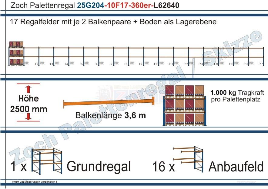 Palettenregal 25G204-10F17 Länge: 62640 mm mit 1000kg je Palettenplatz