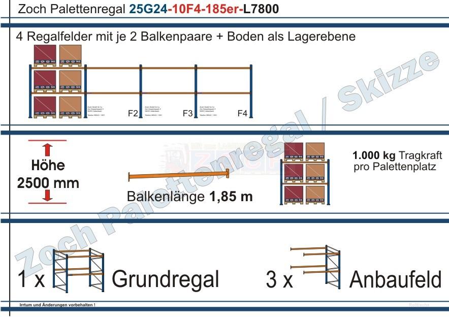 Palettenregal 25G24-10F4 Länge: 7800 mm mit 1000 kg je Palettenplatz