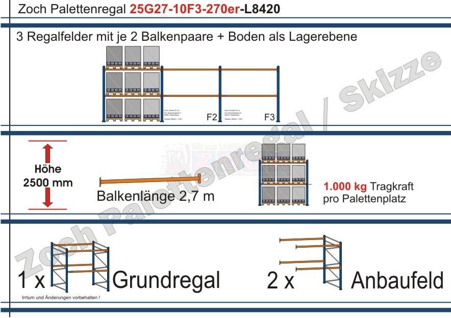 Palettenregal 25G27-10F3 Länge: 8420 mm mit 1000kg je Palettenplatz