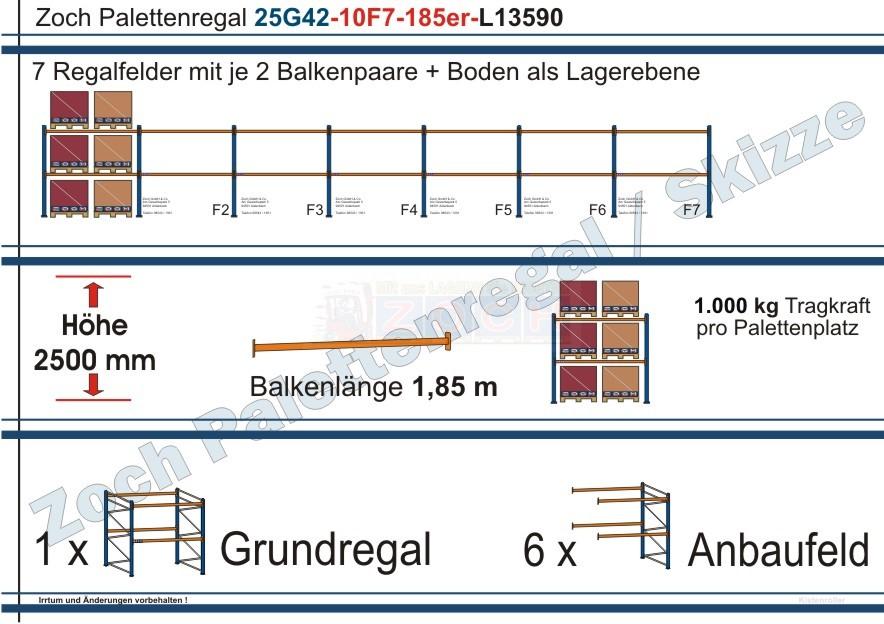 Palettenregal 25G42-10F7 Länge: 13590 mm mit 1000 kg je Palettenplatz