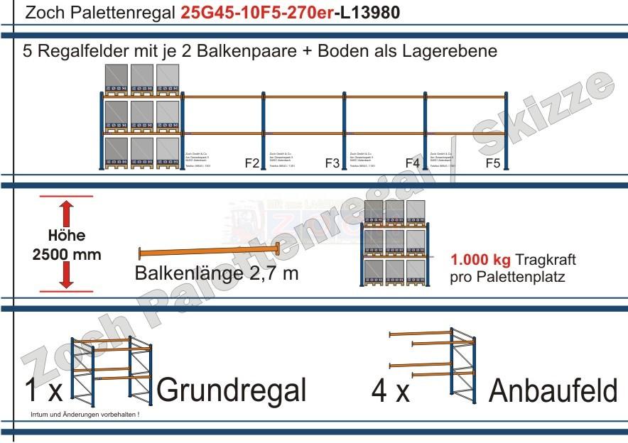 Palettenregal 25G45-10F5 Länge: 13980 mm mit 1000kg je Palettenplatz