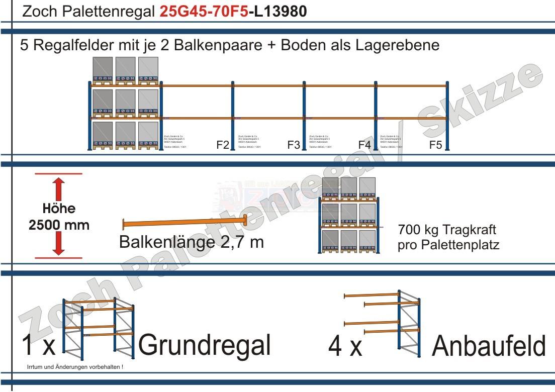 Palettenregal 25G45-70F5 Länge: 13980 mm mit 700kg je Palettenplatz