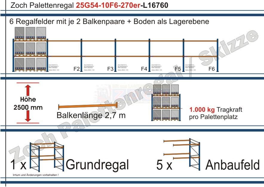 Palettenregal 25G54-10F6 Länge: 16760 mm mit 1000kg je Palettenplatz