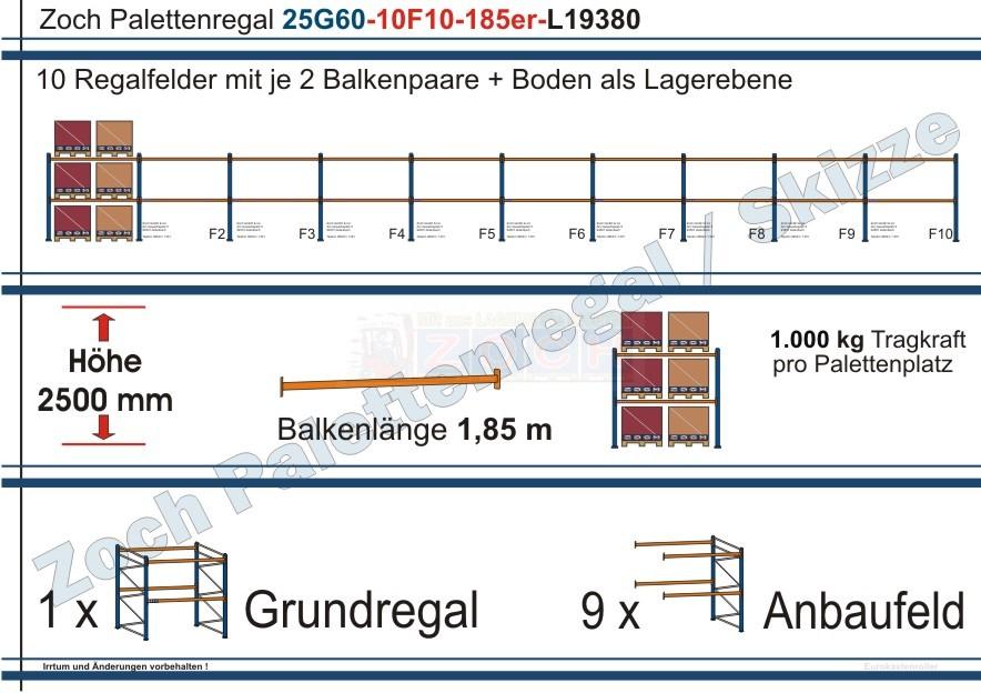 Palettenregal 25G60-10F10 Länge: 19380 mm mit 1000 kg je Palettenplatz