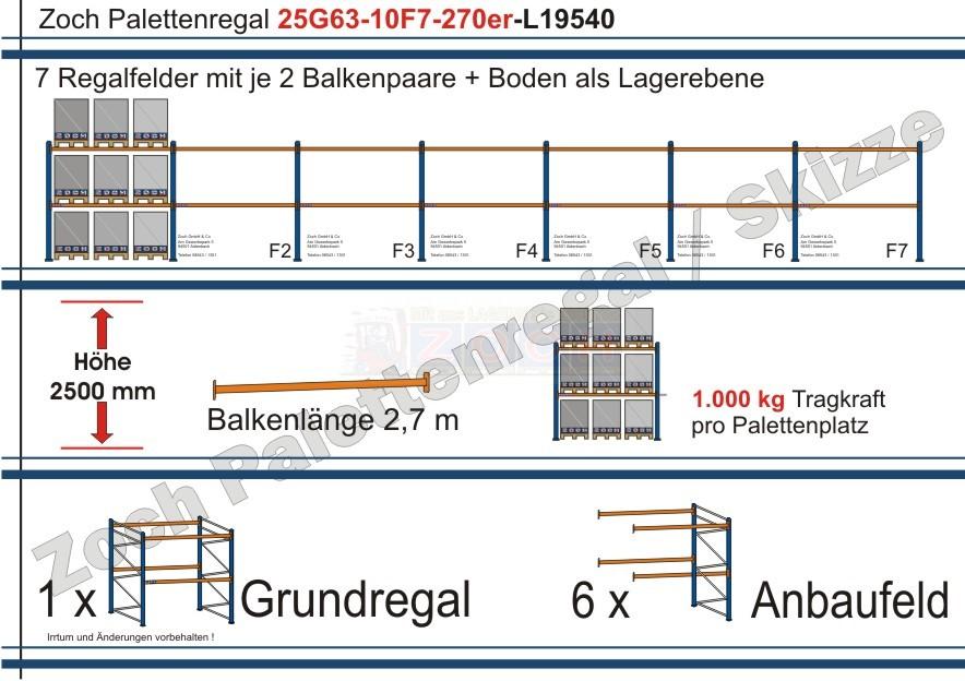 Palettenregal 25G63-10F7 Länge: 19540 mm mit 1000kg je Palettenplatz