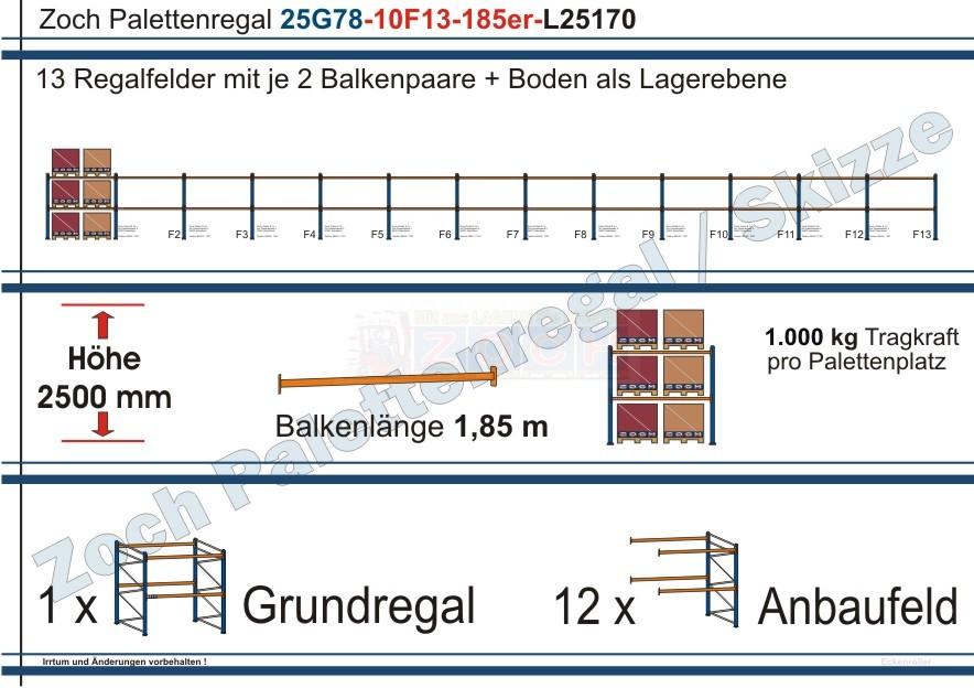 Palettenregal 25G78-10F13 Länge: 25170 mm mit 1000 kg je Palettenplatz