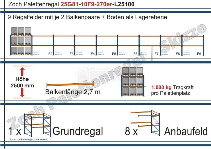 Palettenregal 25G81-10F9 Länge: 25100 mm mit 1000kg je Palettenplatz