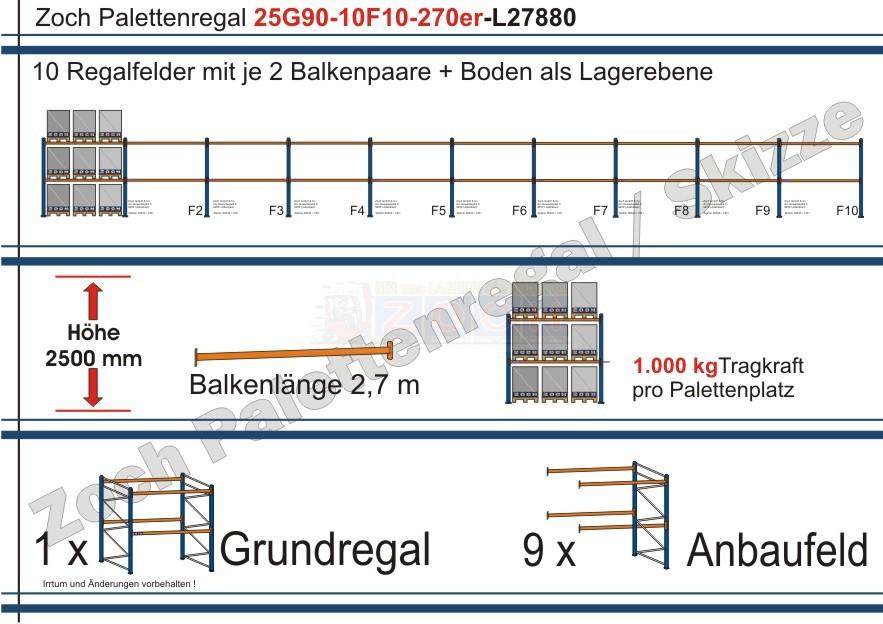 Palettenregal 25G90-10F10 Länge: 27880 mm mit 1000kg je Palettenplatz