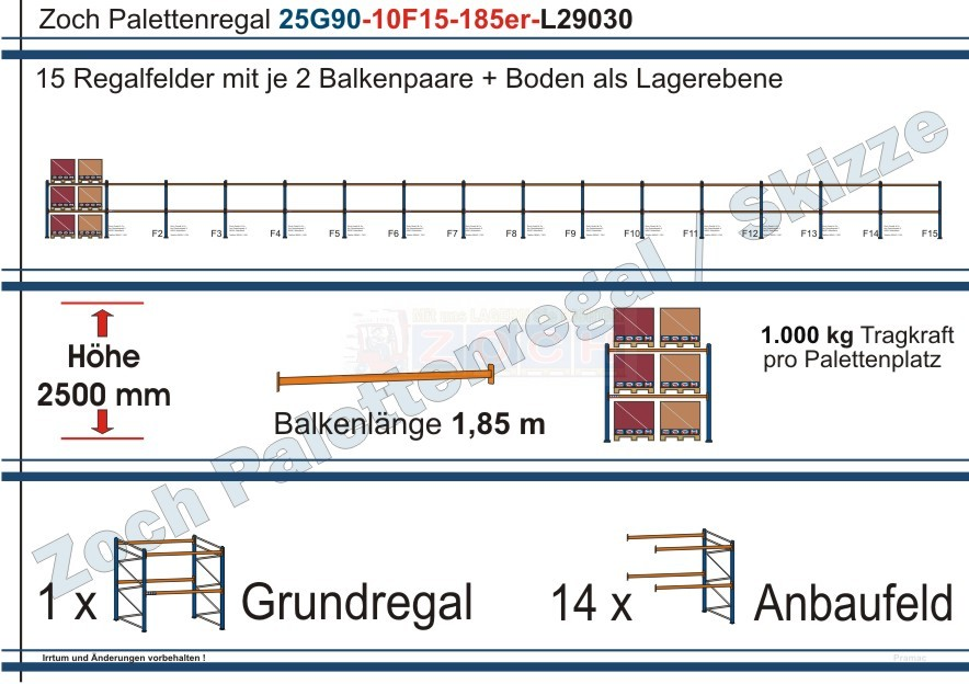 Palettenregal 25G90-10F15 Länge: 29030 mm mit 1000 kg je Palettenplatz