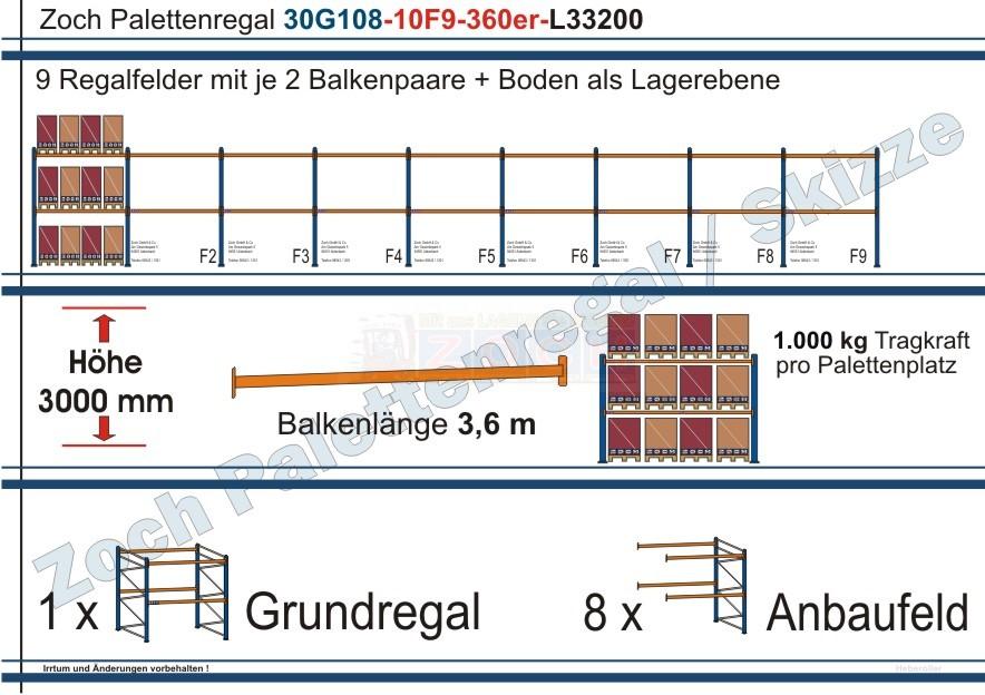 Palettenregal 30G108-10F9 Länge: 33200 mm mit 1000kg je Palettenplatz