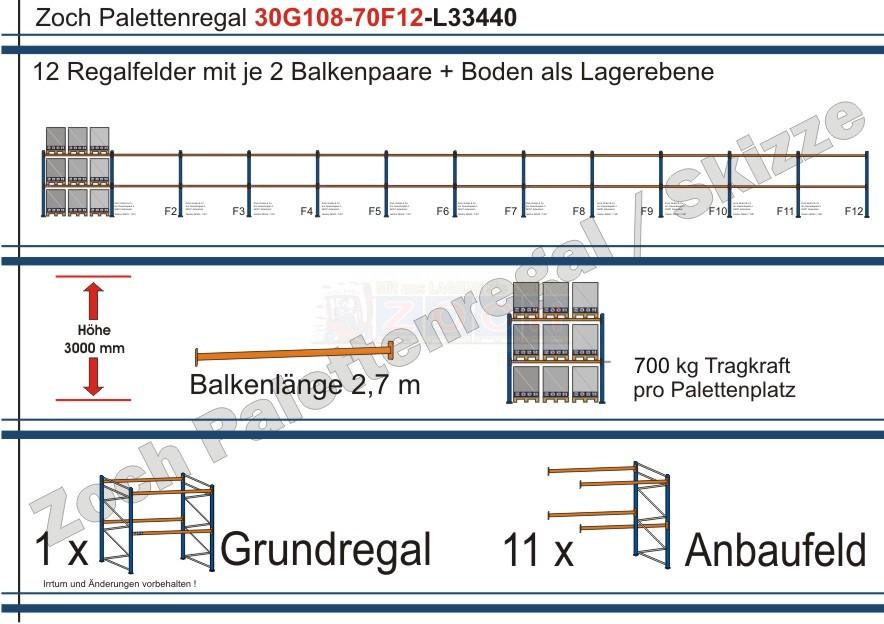 Palettenregal 30G108-70F12 Länge: 33440 mm mit 700kg je Palettenplatz