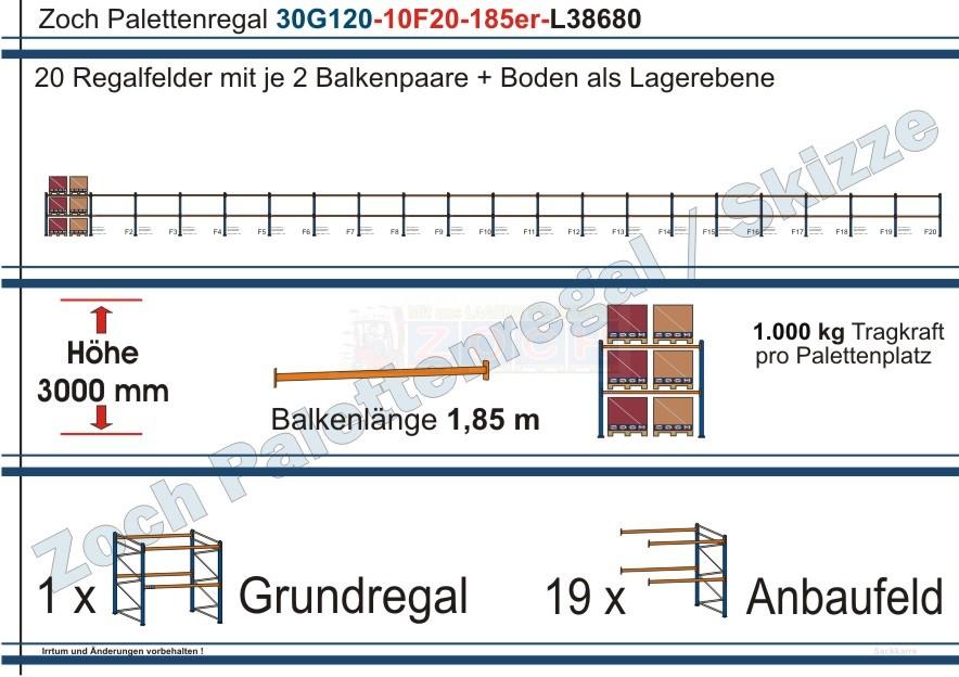 Palettenregal 30G120-10F20 Länge: 38680 mm mit 1000 kg je Palettenplatz