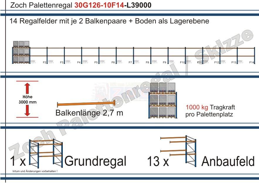 Palettenregal 30G126-10F14 Länge: 39000 mm mit 1000kg je Palettenplatz