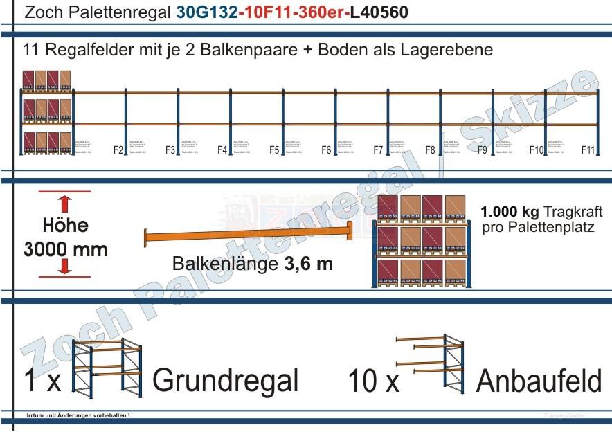Palettenregal 30G132-10F11 Länge: 40560 mm mit 1000kg je Palettenplatz