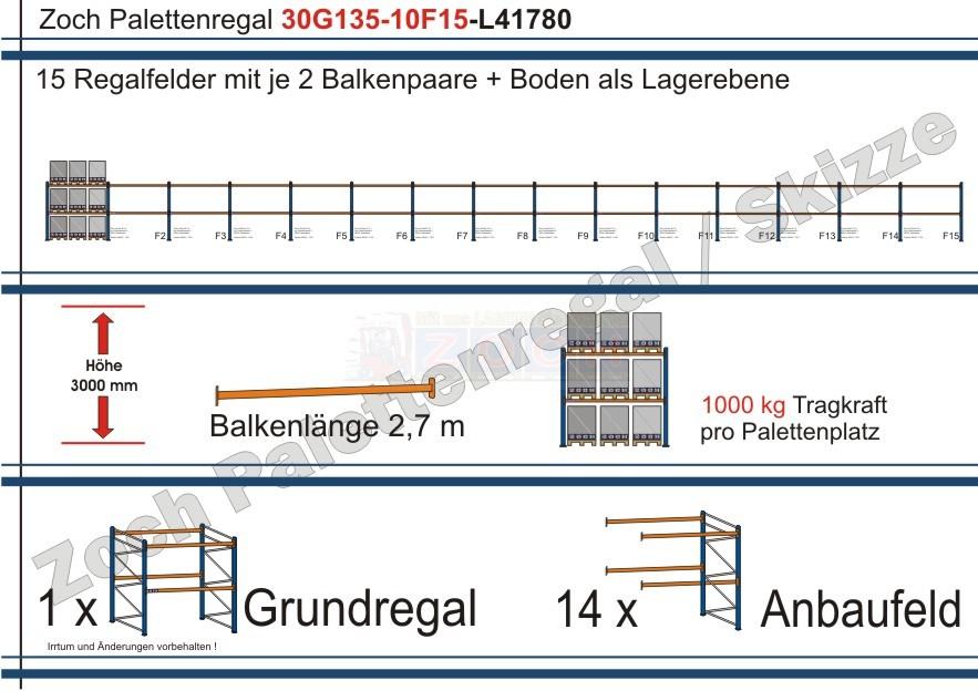 Palettenregal 30G135-10F15 Länge: 41780 mm mit 1000kg je Palettenplatz