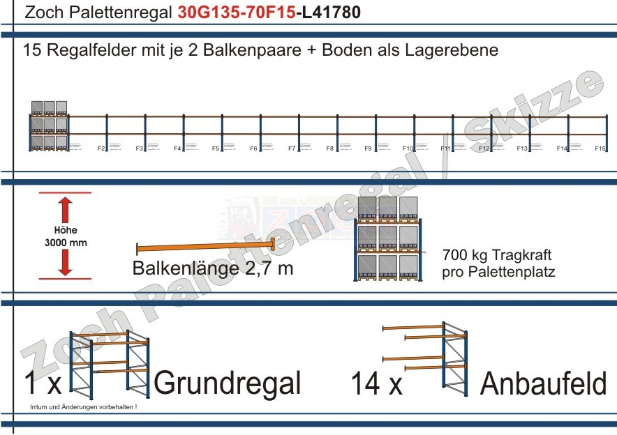 Palettenregal 30G135-70F15 Länge: 41780 mm mit 700kg je Palettenplatz
