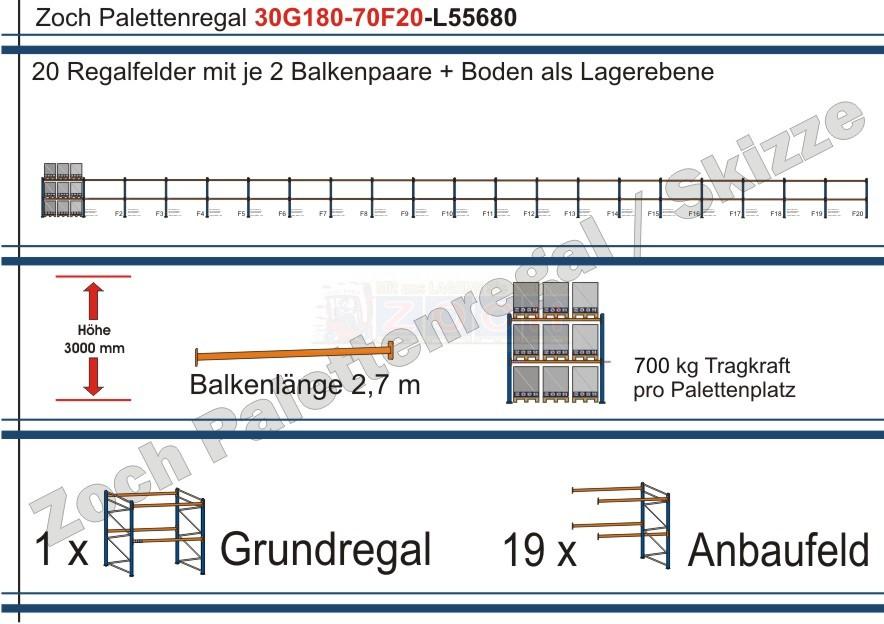 Palettenregal 30G180-70F20 Länge: 55680 mm mit 700kg je Palettenplatz