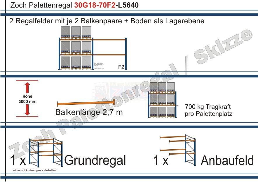 Palettenregal 30G18-70F2 Länge: 5640 mm mit 700kg je Palettenplatz