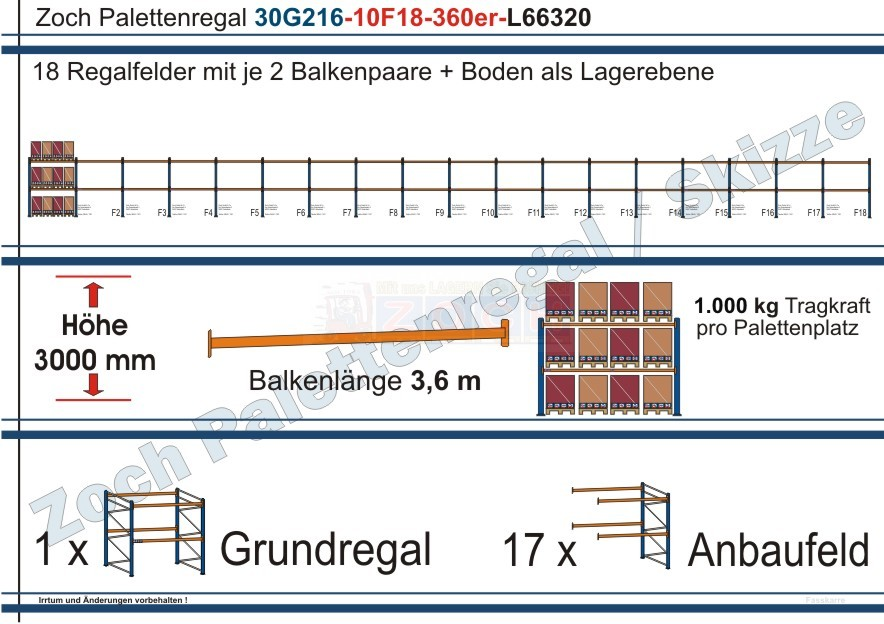Palettenregal 30G216-10F18 Länge: 66320 mm mit 1000kg je Palettenplatz